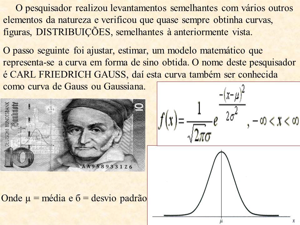 O pesquisador realizou levantamentos semelhantes com vários outros elementos da natureza e verificou que quase sempre obtinha curvas, figuras, DISTRIB