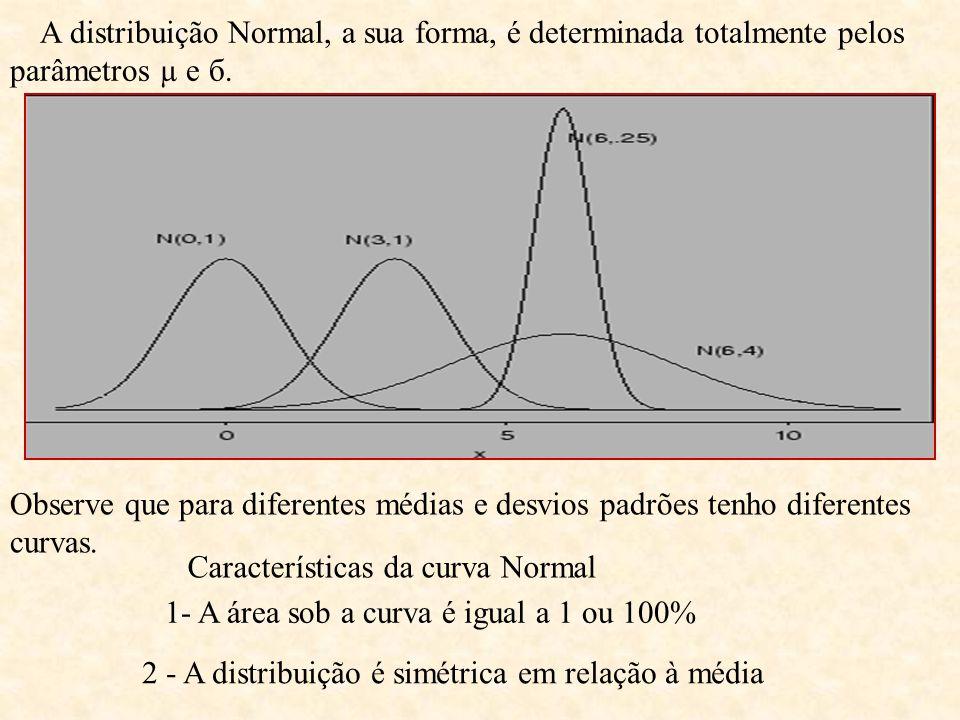 A distribuição Normal, a sua forma, é determinada totalmente pelos parâmetros µ e б. Observe que para diferentes médias e desvios padrões tenho difere