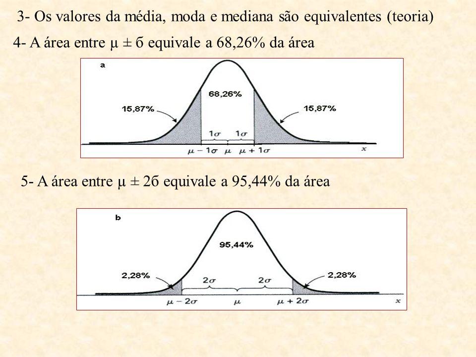 3- Os valores da média, moda e mediana são equivalentes (teoria) 4- A área entre µ ± б equivale a 68,26% da área 5- A área entre µ ± 2б equivale a 95,