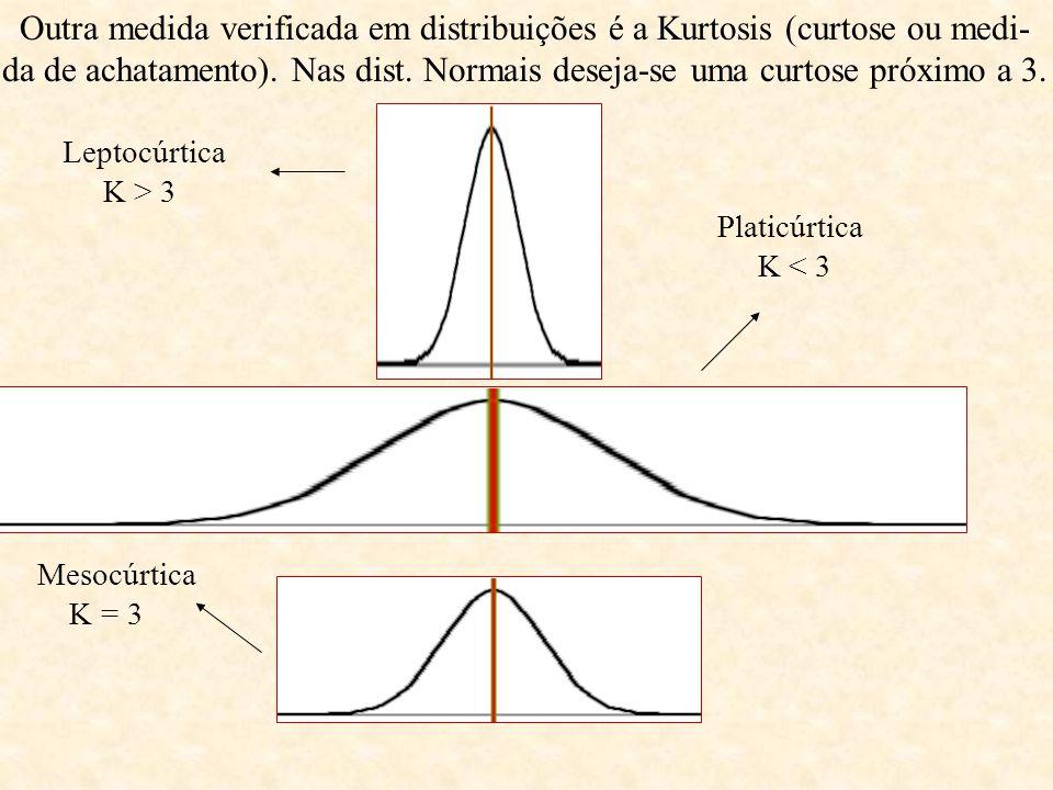 Outra medida verificada em distribuições é a Kurtosis (curtose ou medi- da de achatamento). Nas dist. Normais deseja-se uma curtose próximo a 3. Lepto