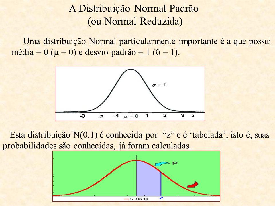 A Distribuição Normal Padrão (ou Normal Reduzida) Uma distribuição Normal particularmente importante é a que possui média = 0 (µ = 0) e desvio padrão