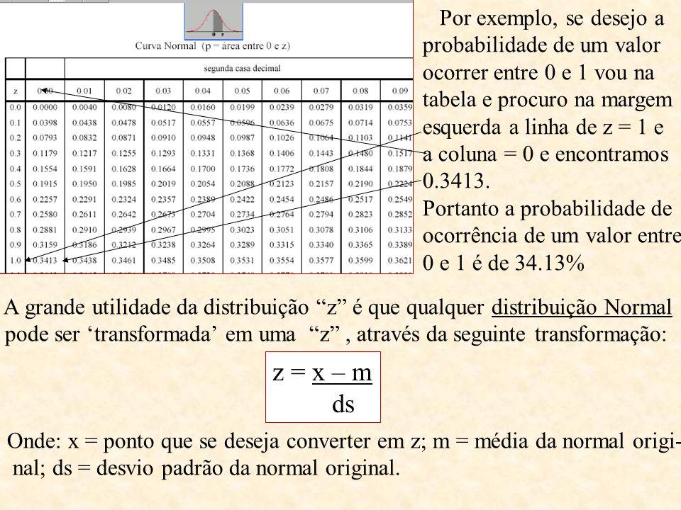Por exemplo, se desejo a probabilidade de um valor ocorrer entre 0 e 1 vou na tabela e procuro na margem esquerda a linha de z = 1 e a coluna = 0 e encontramos 0.3413.