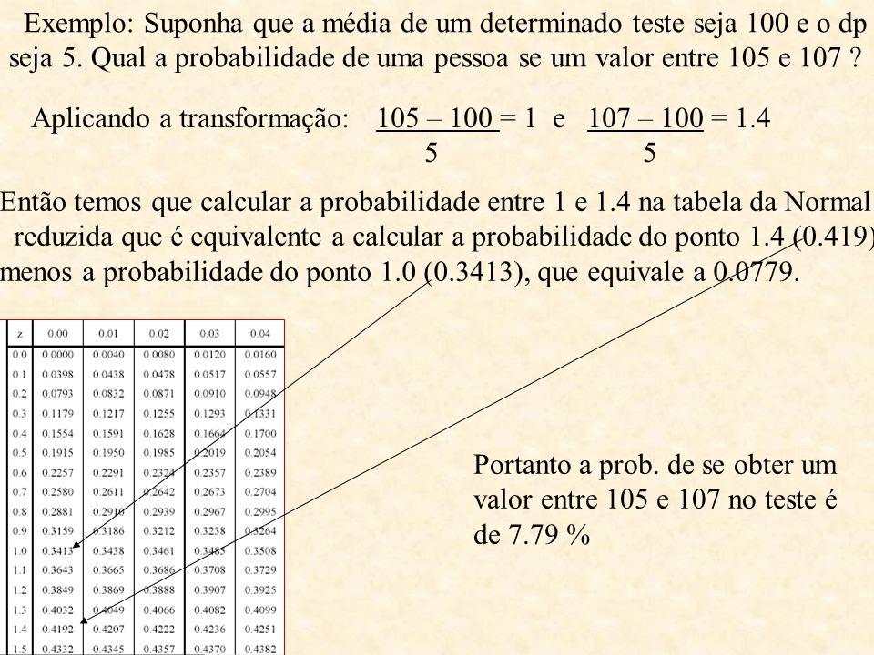 Exemplo: Suponha que a média de um determinado teste seja 100 e o dp seja 5. Qual a probabilidade de uma pessoa se um valor entre 105 e 107 ? Aplicand