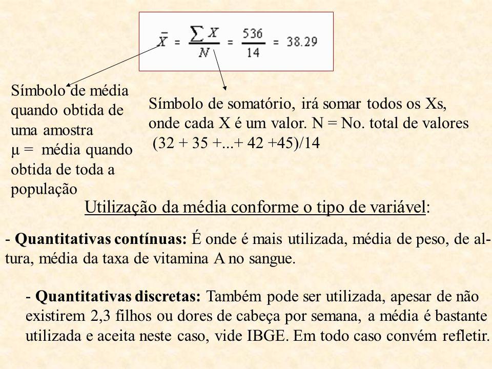 Símbolo de média quando obtida de uma amostra µ = média quando obtida de toda a população Símbolo de somatório, irá somar todos os Xs, onde cada X é u