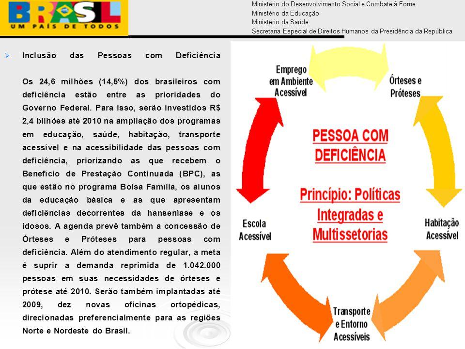Ministério do Desenvolvimento Social e Combate à Fome Ministério da Educação Ministério da Saúde Secretaria Especial de Direitos Humanos da Presidência da República   Inclusão das Pessoas com Deficiência Os 24,6 milhões (14,5%) dos brasileiros com deficiência estão entre as prioridades do Governo Federal.