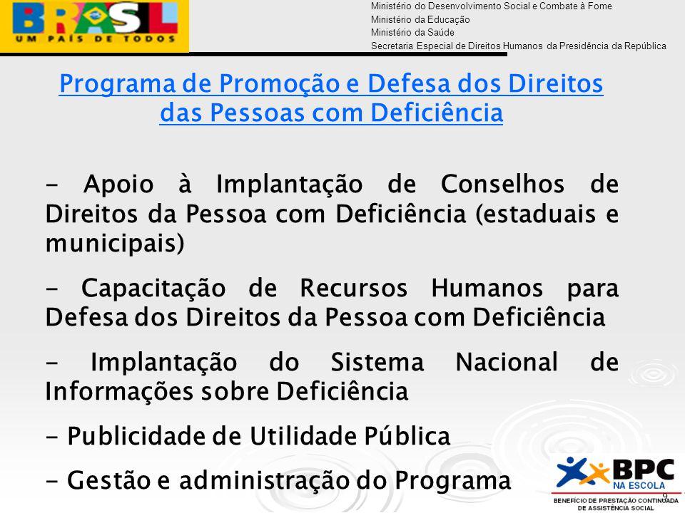 Ministério do Desenvolvimento Social e Combate à Fome Ministério da Educação Ministério da Saúde Secretaria Especial de Direitos Humanos da Presidência da República Programa de Promoção e Defesa dos Direitos das Pessoas com Deficiência - Apoio à Implantação de Conselhos de Direitos da Pessoa com Deficiência (estaduais e municipais) - Capacitação de Recursos Humanos para Defesa dos Direitos da Pessoa com Deficiência - Implantação do Sistema Nacional de Informações sobre Deficiência - Publicidade de Utilidade Pública - Gestão e administração do Programa 9