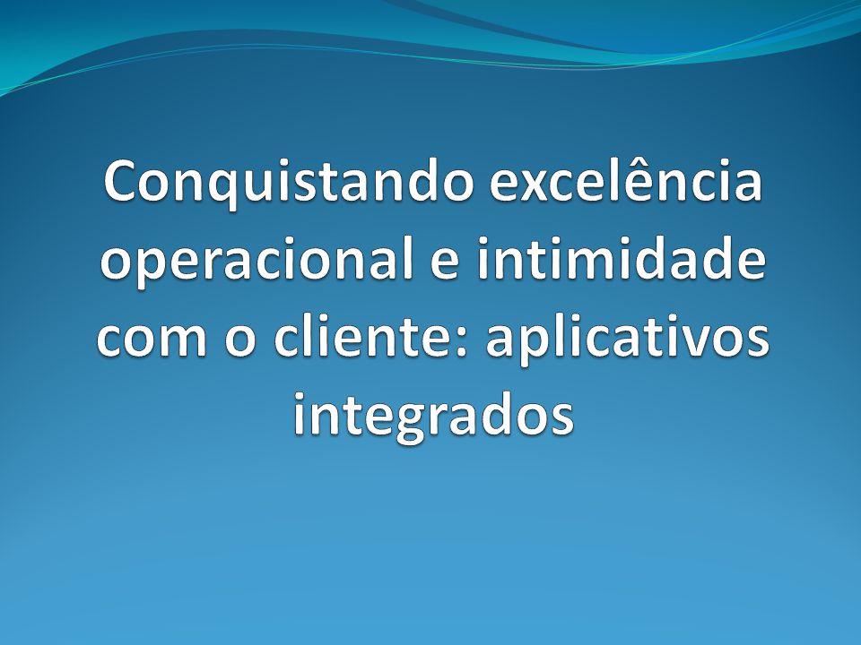 CRM operacional: gerenciamento de campanha, marketing eletrônico, gerenciamento de contatos e conta, gerenciamento de indicações, telemarketing,