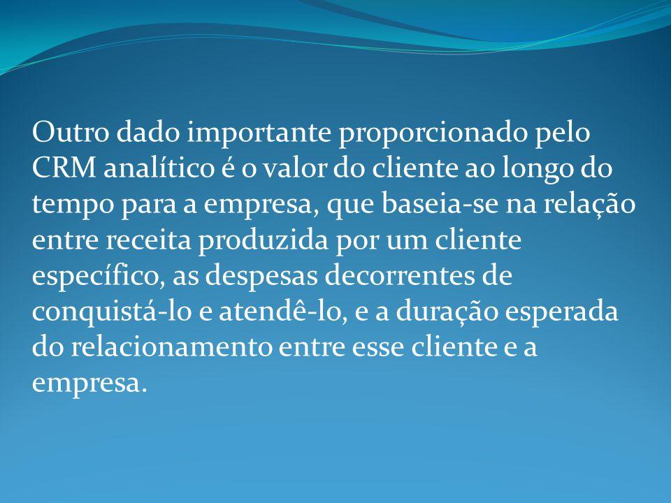 Outro dado importante proporcionado pelo CRM analítico é o valor do cliente ao longo do tempo para a empresa, que baseia-se na relação entre receita p