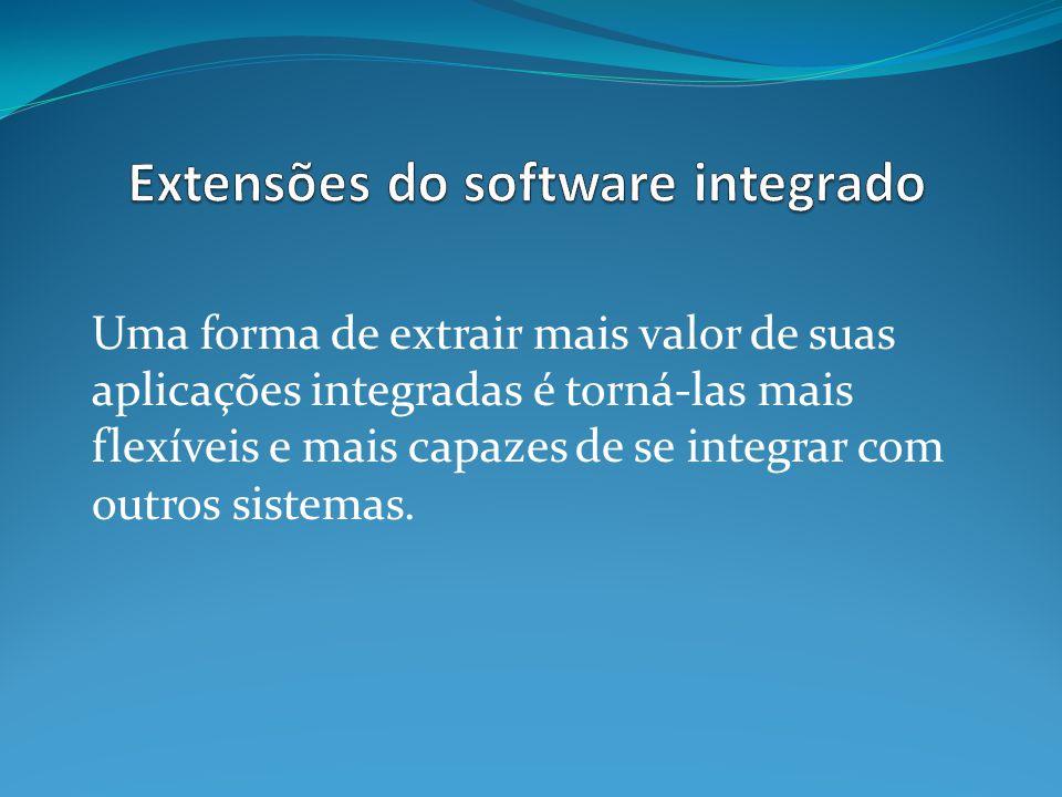 Uma forma de extrair mais valor de suas aplicações integradas é torná-las mais flexíveis e mais capazes de se integrar com outros sistemas.