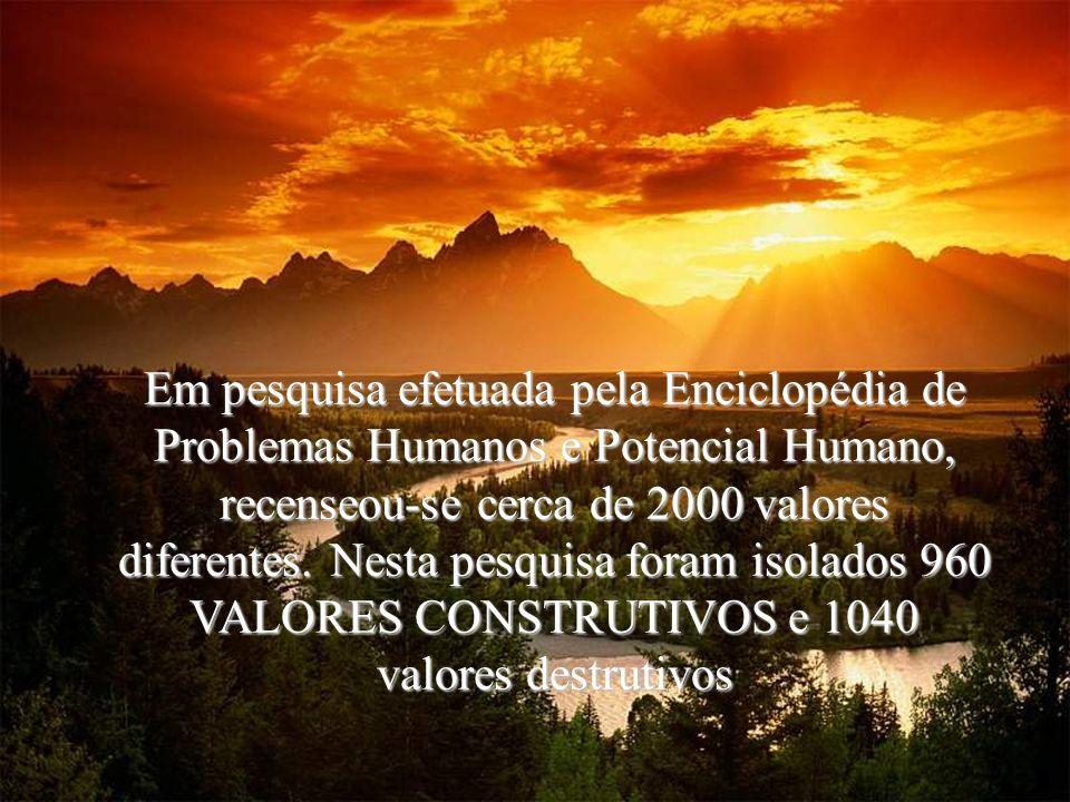 Em pesquisa efetuada pela Enciclopédia de Problemas Humanos e Potencial Humano, recenseou-se cerca de 2000 valores diferentes.