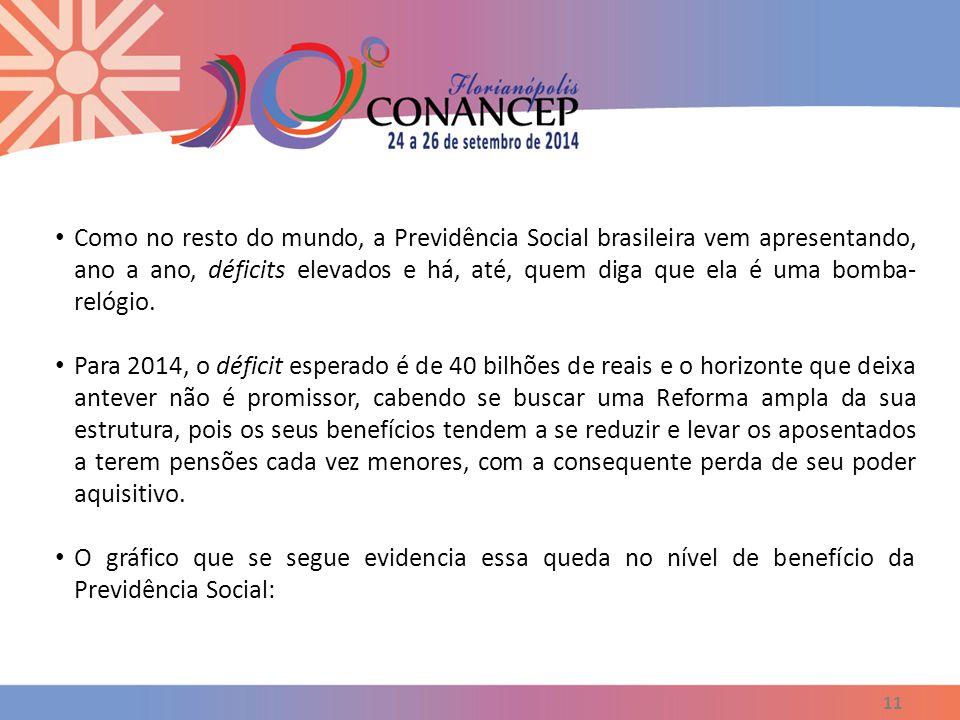 11 Como no resto do mundo, a Previdência Social brasileira vem apresentando, ano a ano, déficits elevados e há, até, quem diga que ela é uma bomba- relógio.