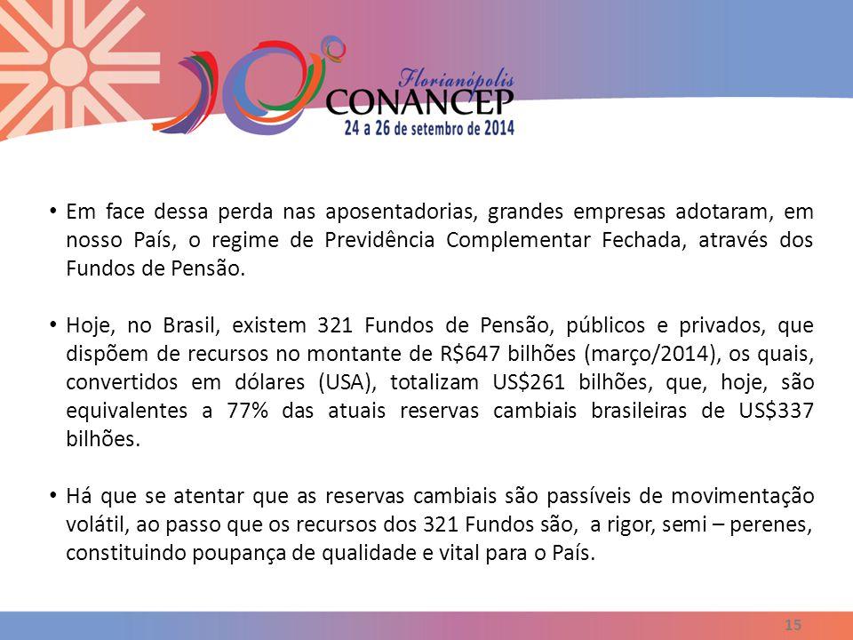 16 O acanhado número de planos existentes no Brasil (1.092) fica mais esmaecido quando se sabe que nos EUA existem em torno de 683.000, com recursos da ordem de US$8,4 trilhões, correspondentes a 58% do PIB daquele país.