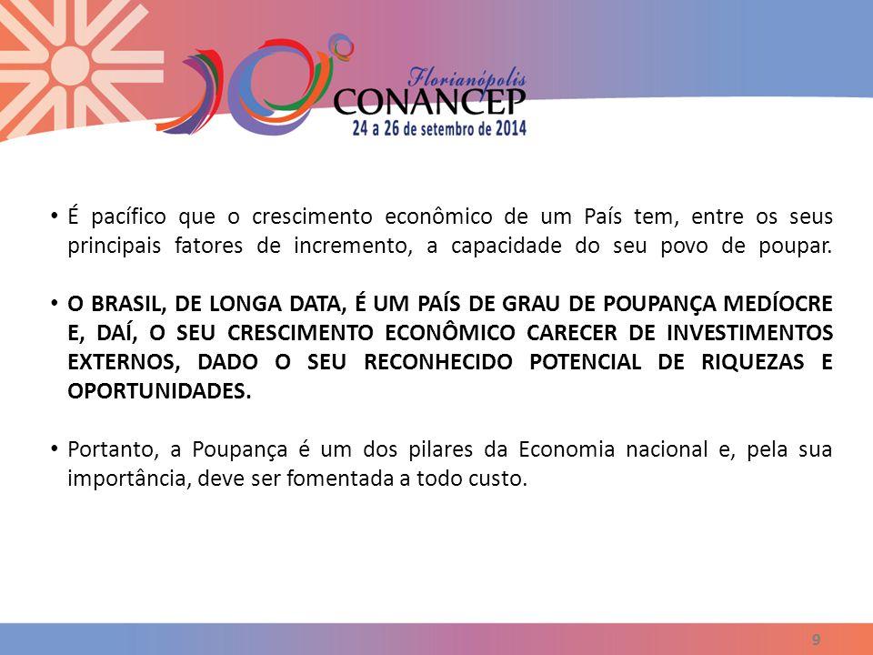 9 É pacífico que o crescimento econômico de um País tem, entre os seus principais fatores de incremento, a capacidade do seu povo de poupar. O BRASIL,
