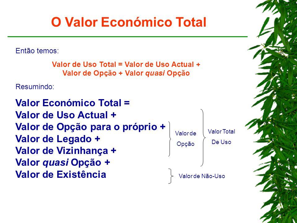 O Valor Económico Total Então temos: Valor de Uso Total = Valor de Uso Actual + Valor de Opção + Valor quasi Opção Resumindo: Valor Económico Total = Valor de Uso Actual + Valor de Opção para o próprio + Valor de Legado + Valor de Vizinhança + Valor quasi Opção + Valor de Existência Valor de Opção Valor Total De Uso Valor de Não-Uso