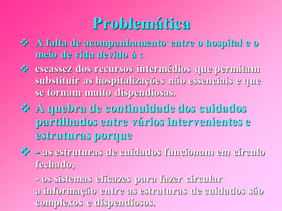 A problemática da psiquiatria  Os doentes crónicos que necessitam de cuidados prolongados..