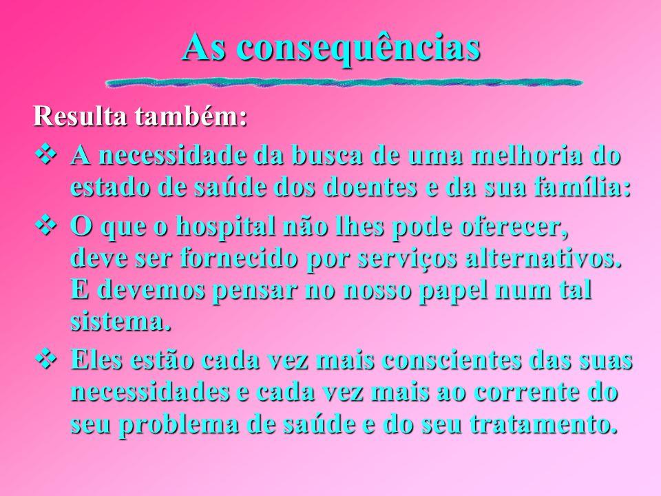 As consequências  Resulta assim a necessidade de organizar os cuidados numa melhor continuidade entre o hospital e a continuidade.  De incluir nos c