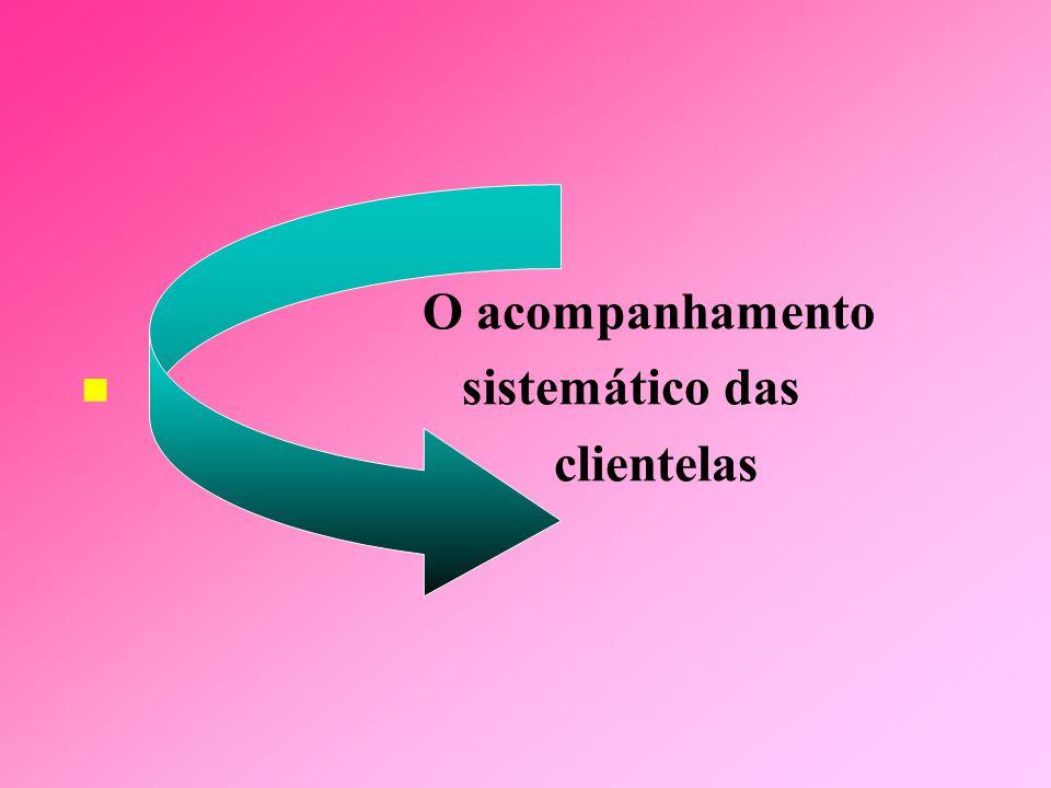 Os fundamentos teóricos Uma organização multidisciplinar  que  que exige uma abordagem menos hierarquizada dos cuidados,  uma  uma comunicação ma
