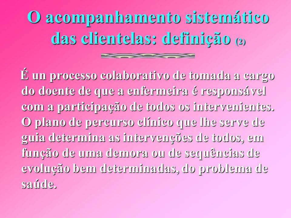 O acompanhamento sistemático das clientelas: definição ( 1) É uma abordagem que visa a continuidade dos serviços e a qualidade dos resultados clínicos em clientelas específicas, num contexto de gestão eficaz, eficiente e humana dos recursos.