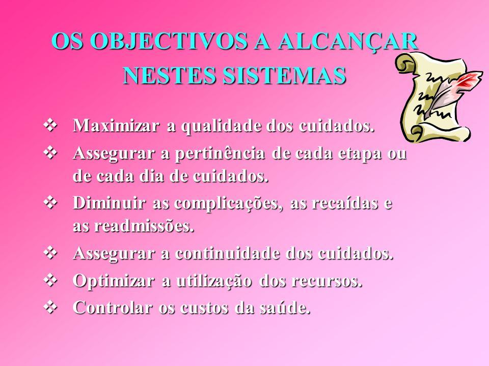 Fins e objectivos dos programas de acompanhamento sistemático.