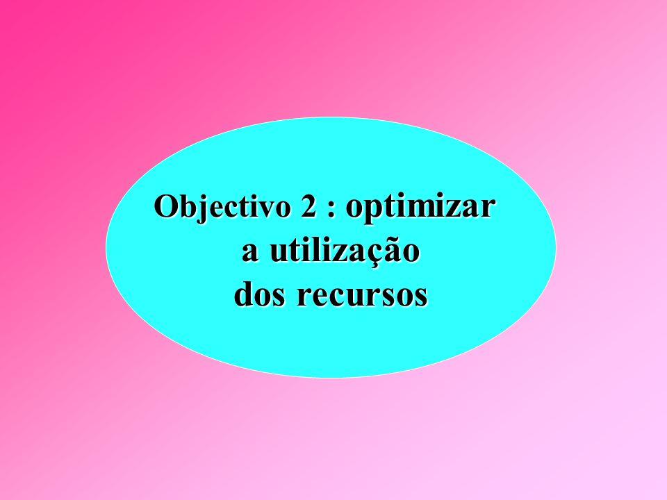 Objectivo 1: maximizar a qualidade dos cuidados (2) Isto significa: -qualidade do acto técnico, -qualidade da organização, -qualidade humana do acolhi