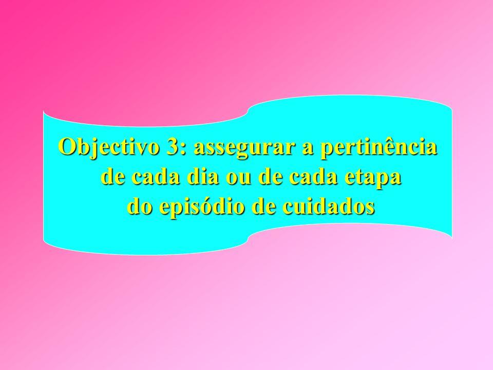 Objectivo 2 : optimizar a utilização dos recursos  Pela eficácia da planificação assentando na avaliação dos resultados e na investigação,  Pela uti