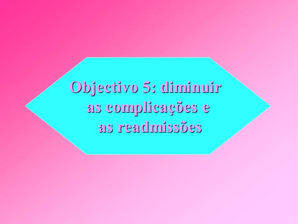 Objectivo 4: assegurar a continuidade dos cuidados (3) A presença permanente de um/a enfermeiro/a coordenador/a é um factor de estabilidade.