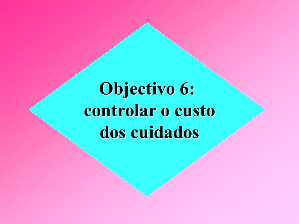 Objectivo 5: diminuir as complicações e as readmissões Por uma abertura ao doente que permite o diálogo, Por uma atenção particular às suas necessidad