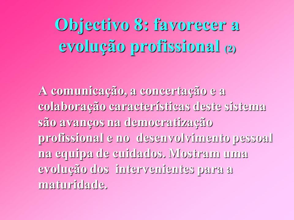 Objectivo 8: favorecer a evolução profissional (1) Numa óptica de colaboração interdisciplinar o acompanhamento sistemático permite: favorecer a reflexão comum, a concertação.