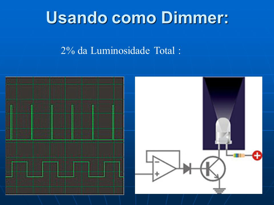 Usando como Dimmer: 2% da Luminosidade Total :