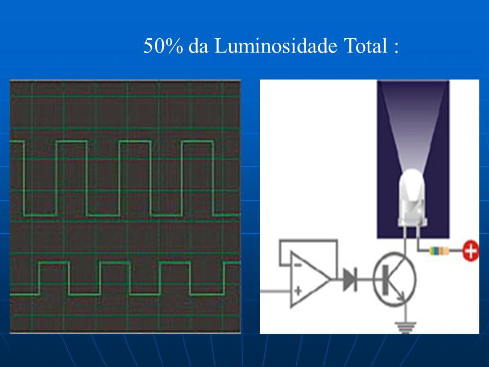 50% da Luminosidade Total :