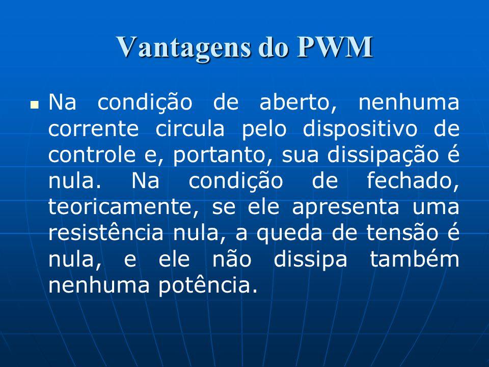 Vantagens do PWM Na condição de aberto, nenhuma corrente circula pelo dispositivo de controle e, portanto, sua dissipação é nula. Na condição de fecha
