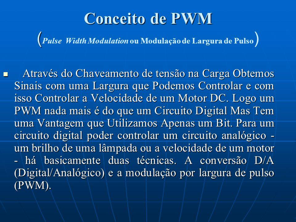 Conceito de PWM ( Conceito de PWM ( Pulse Width Modulation ou Modulação de Largura de Pulso ) Através do Chaveamento de tensão na Carga Obtemos Sinais