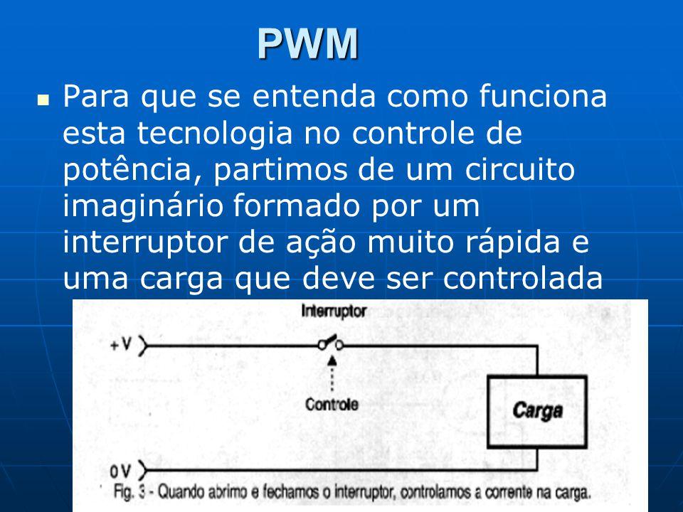 Vantagens do PWM Na condição de aberto, nenhuma corrente circula pelo dispositivo de controle e, portanto, sua dissipação é nula.