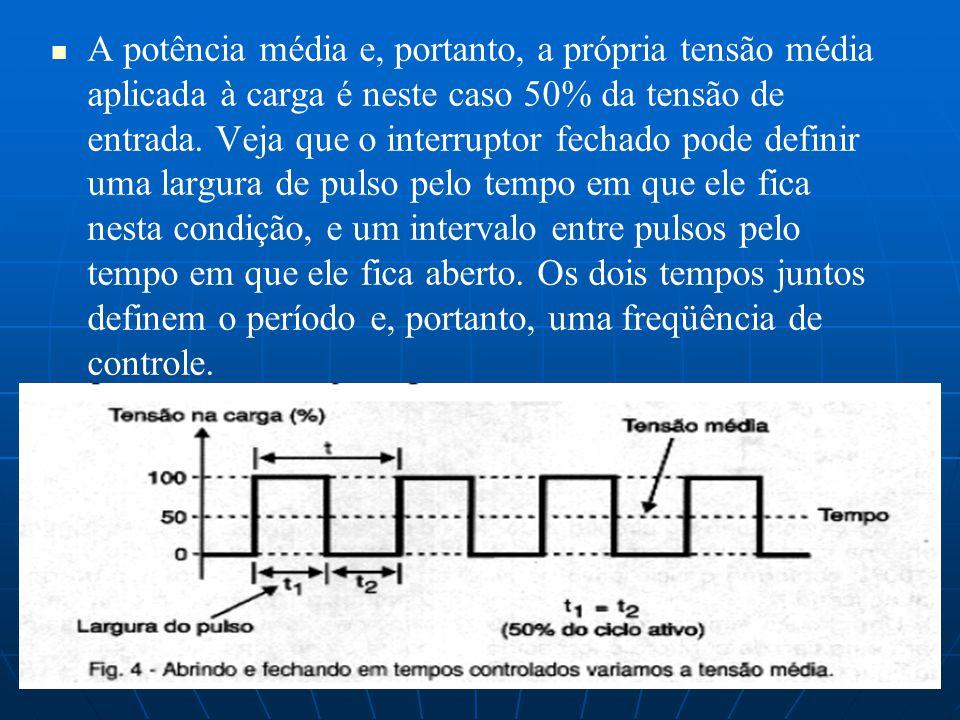 A potência média e, portanto, a própria tensão média aplicada à carga é neste caso 50% da tensão de entrada. Veja que o interruptor fechado pode defin