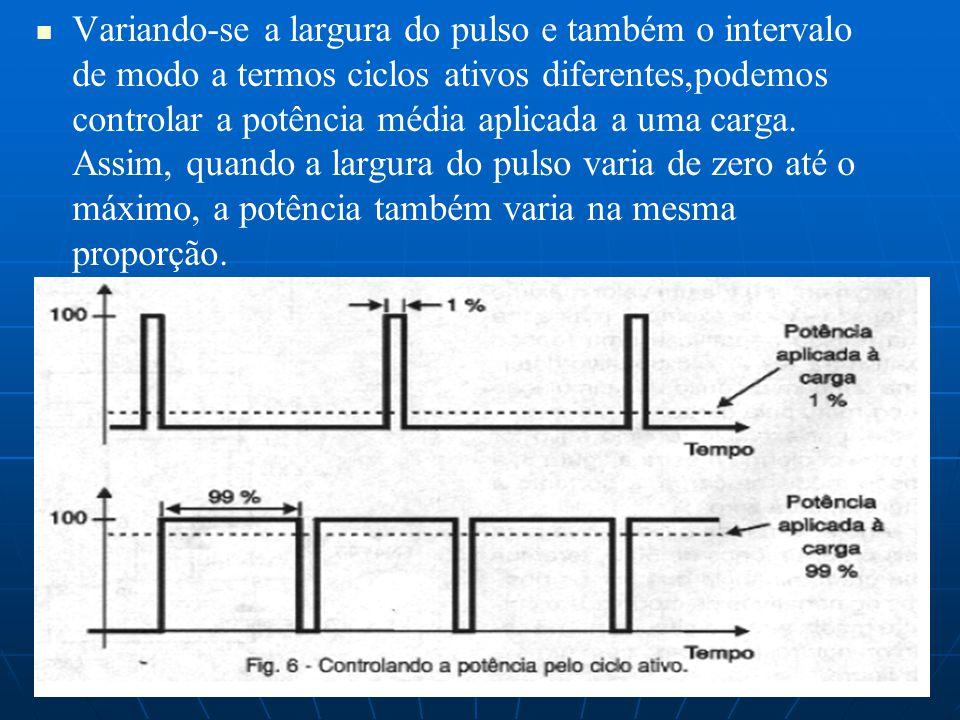 Variando-se a largura do pulso e também o intervalo de modo a termos ciclos ativos diferentes,podemos controlar a potência média aplicada a uma carga.