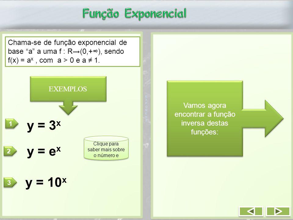 Chama-se de função exponencial de base a a uma f : R→(0,+∞), sendo f(x) = a x, com a > 0 e a ≠ 1.