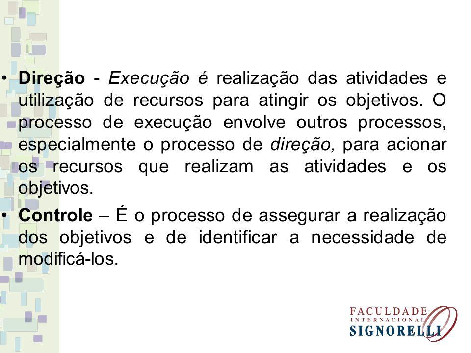 Direção - Execução é realização das atividades e utilização de recursos para atingir os objetivos. O processo de execução envolve outros processos, es