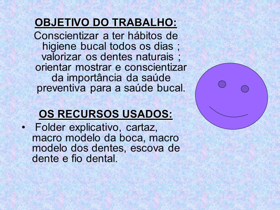 OBJETIVO DO TRABALHO: Conscientizar a ter hábitos de higiene bucal todos os dias ; valorizar os dentes naturais ; orientar mostrar e conscientizar da