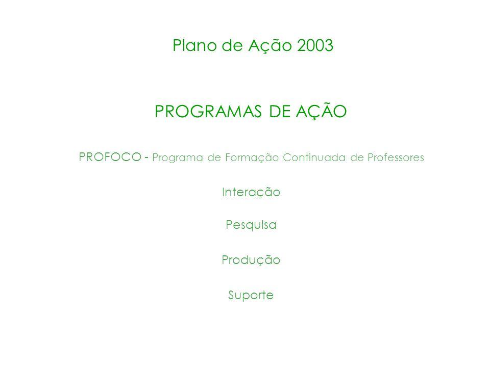 Plano de Ação 2003 PROGRAMAS DE AÇÃO PROFOCO - Programa de Formação Continuada de Professores Interação Pesquisa Produção Suporte