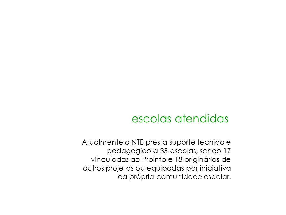 escolas atendidas Atualmente o NTE presta suporte técnico e pedagógico a 35 escolas, sendo 17 vinculadas ao ProInfo e 18 originárias de outros projeto