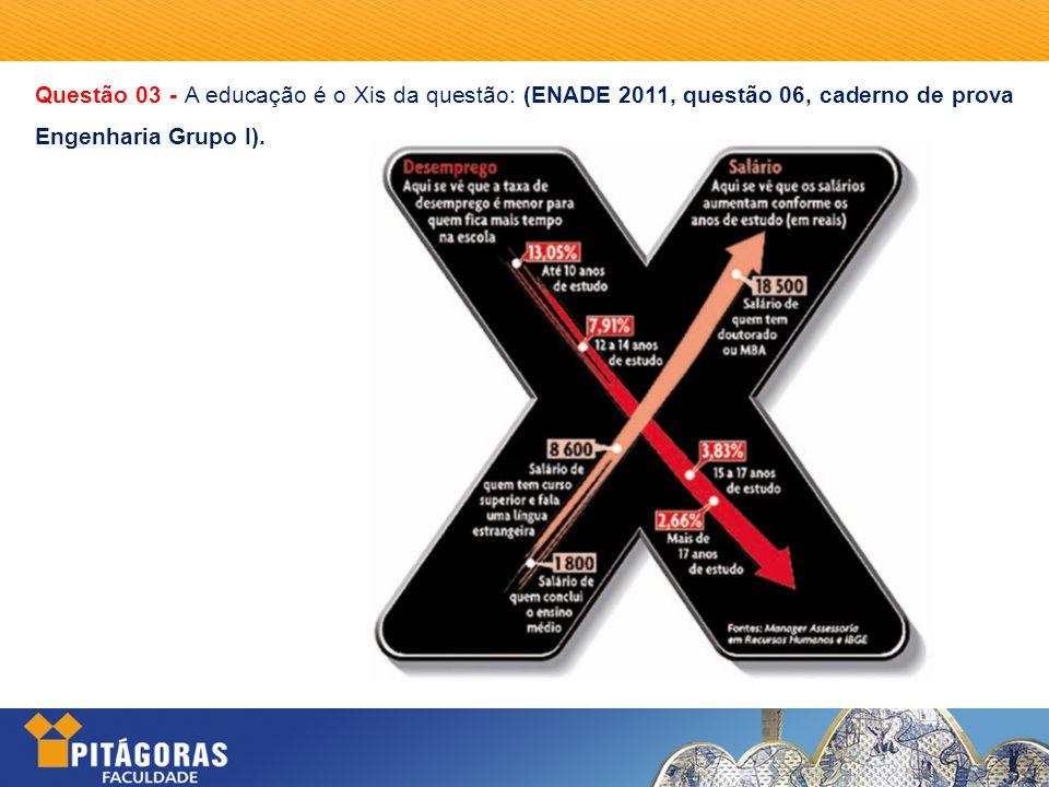 Questão 03 - A educação é o Xis da questão: (ENADE 2011, questão 06, caderno de prova Engenharia Grupo I).
