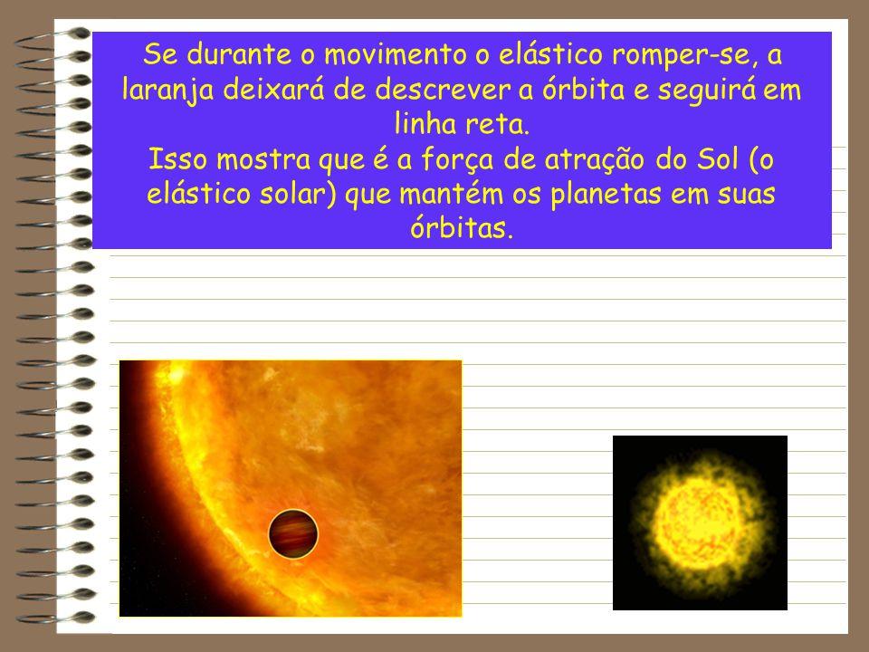 Se durante o movimento o elástico romper-se, a laranja deixará de descrever a órbita e seguirá em linha reta. Isso mostra que é a força de atração do