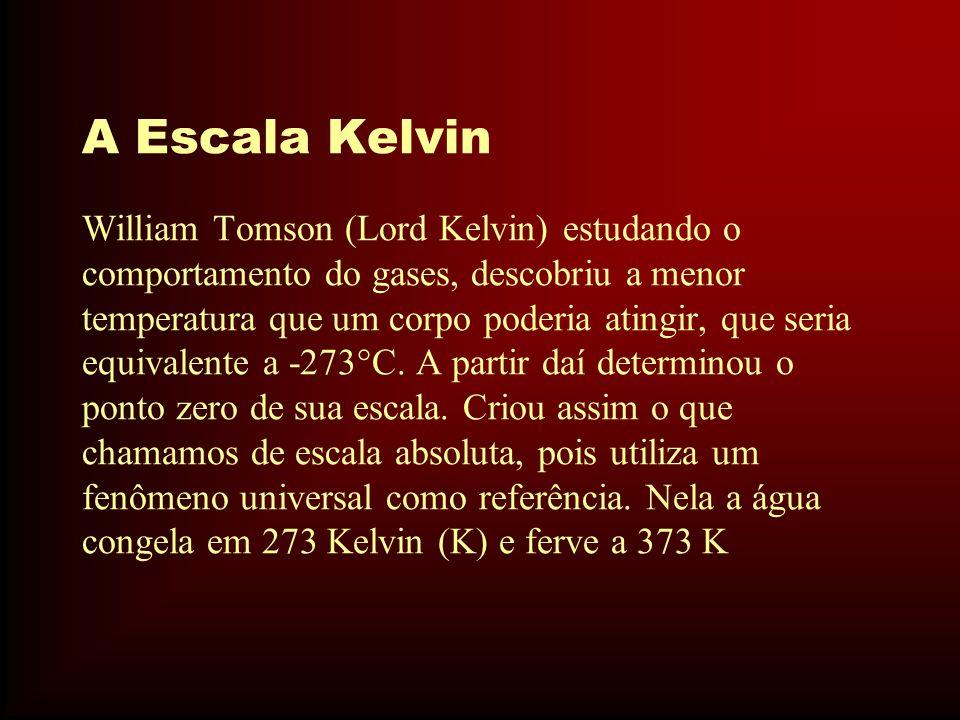 A Escala Kelvin William Tomson (Lord Kelvin) estudando o comportamento do gases, descobriu a menor temperatura que um corpo poderia atingir, que seria