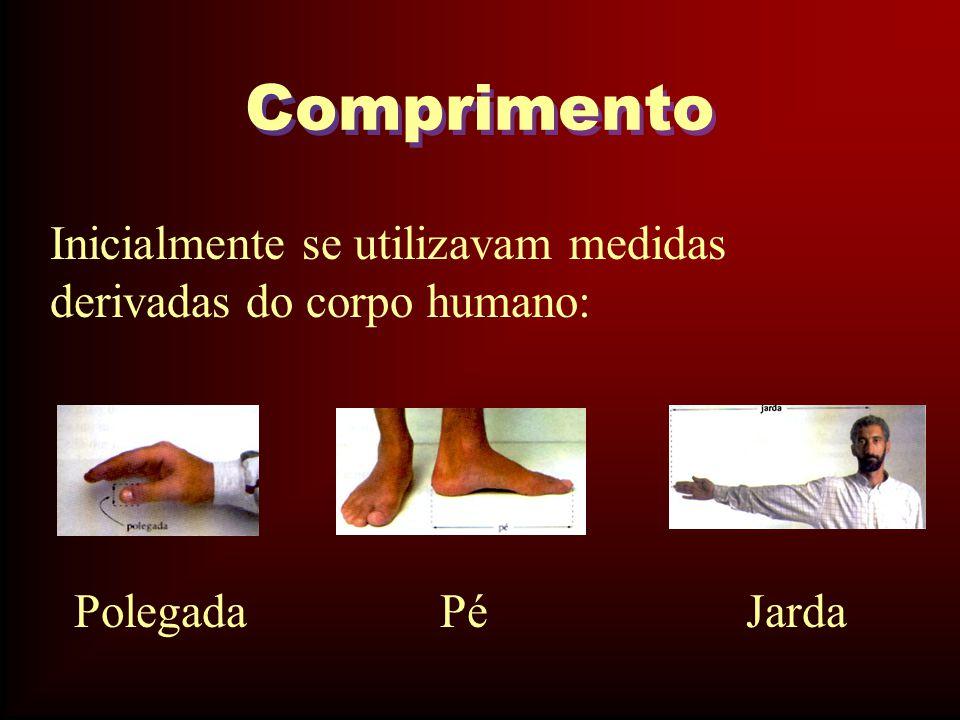 Comprimento Inicialmente se utilizavam medidas derivadas do corpo humano: PolegadaPéJarda