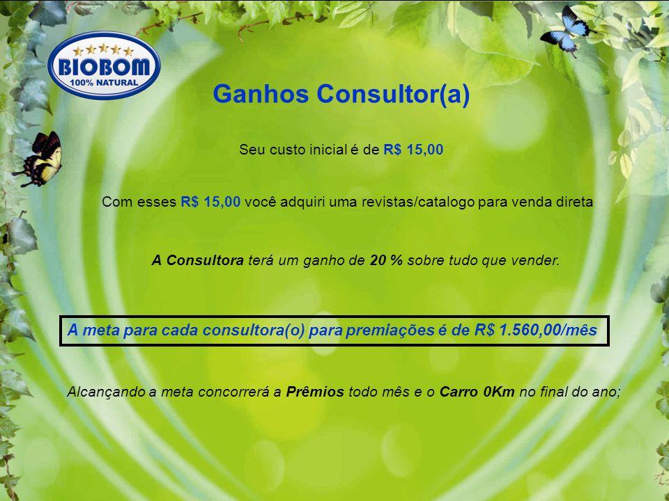 Ganhos Consultor(a) Seu custo inicial é de R$ 15,00 A Consultora terá um ganho de 20 % sobre tudo que vender.