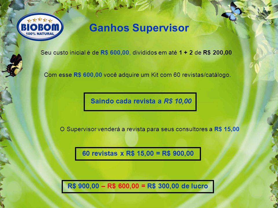 Seu custo inicial é de R$ 600,00, divididos em até 1 + 2 de R$ 200,00 Com esse R$ 600,00 você adquire um Kit com 60 revistas/catálogo.