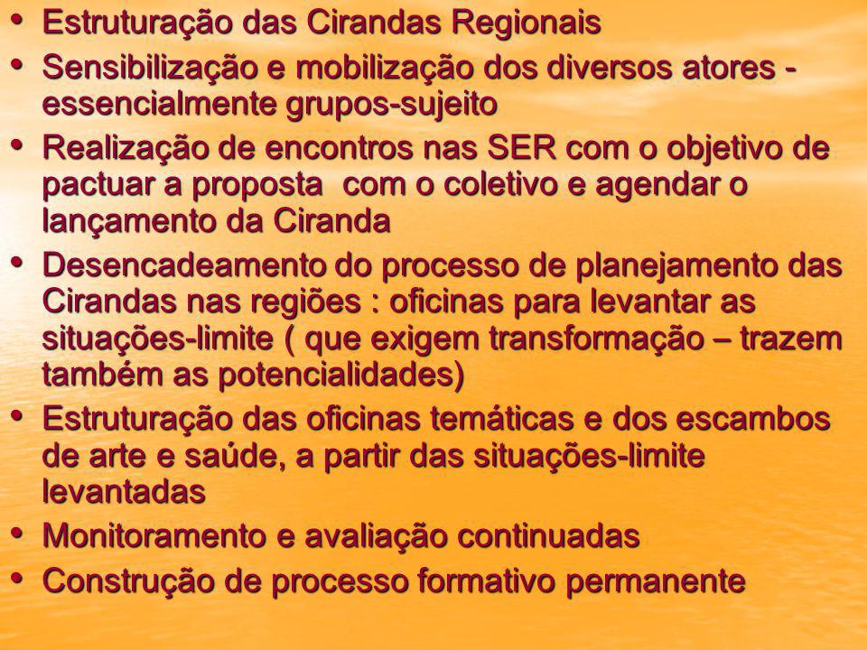 Estruturação das Cirandas Regionais Estruturação das Cirandas Regionais Sensibilização e mobilização dos diversos atores - essencialmente grupos-sujeito Sensibilização e mobilização dos diversos atores - essencialmente grupos-sujeito Realização de encontros nas SER com o objetivo de pactuar a proposta com o coletivo e agendar o lançamento da Ciranda Realização de encontros nas SER com o objetivo de pactuar a proposta com o coletivo e agendar o lançamento da Ciranda Desencadeamento do processo de planejamento das Cirandas nas regiões : oficinas para levantar as situações-limite ( que exigem transformação – trazem também as potencialidades) Desencadeamento do processo de planejamento das Cirandas nas regiões : oficinas para levantar as situações-limite ( que exigem transformação – trazem também as potencialidades) Estruturação das oficinas temáticas e dos escambos de arte e saúde, a partir das situações-limite levantadas Estruturação das oficinas temáticas e dos escambos de arte e saúde, a partir das situações-limite levantadas Monitoramento e avaliação continuadas Monitoramento e avaliação continuadas Construção de processo formativo permanente Construção de processo formativo permanente