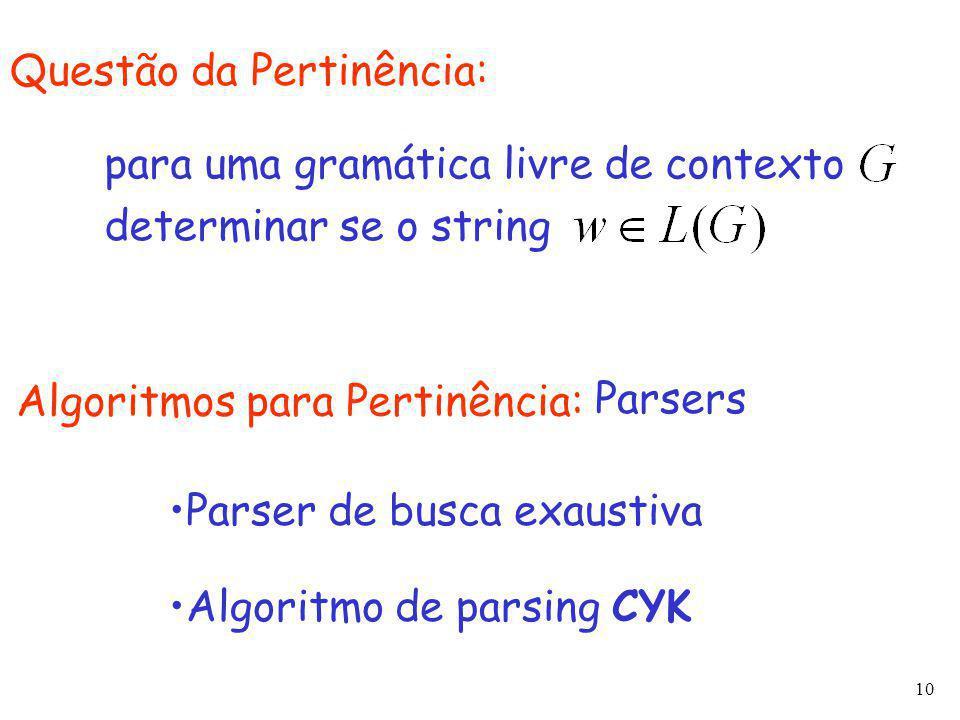 10 Questão da Pertinência: para uma gramática livre de contexto determinar se o string Algoritmos para Pertinência: Parsers Parser de busca exaustiva Algoritmo de parsing CYK