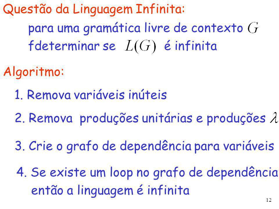 12 Questão da Linguagem Infinita: para uma gramática livre de contexto fdeterminar se é infinita Algoritmo: 1.