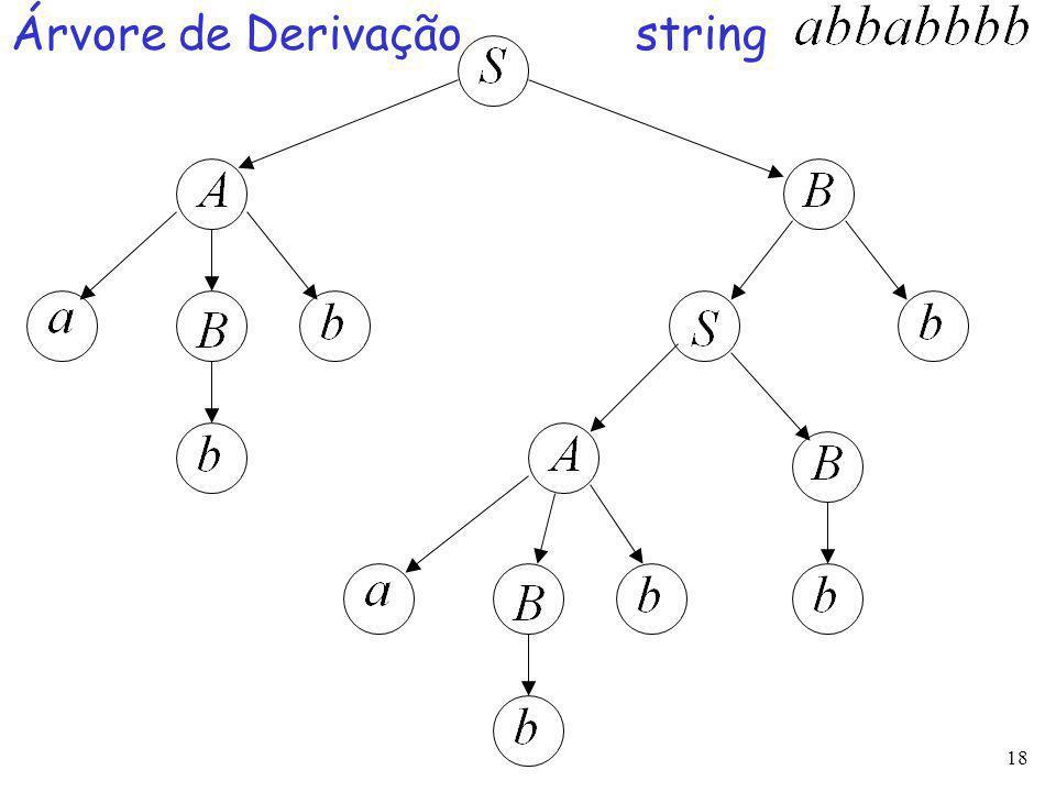 18 Árvore de Derivaçãostring